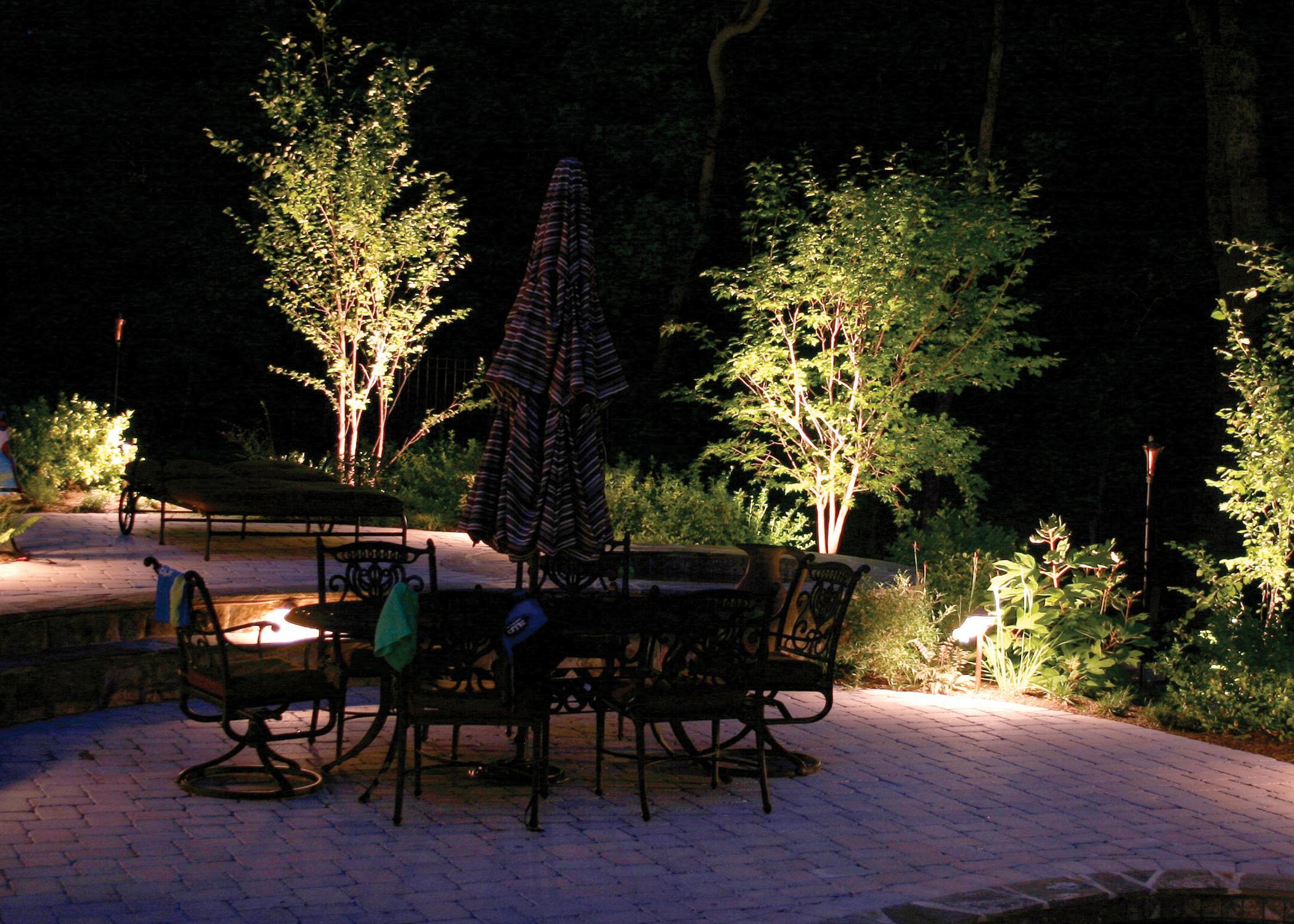 projecteur led jardin